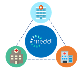 Red de Gabinetes de Diagnostico médico para partners