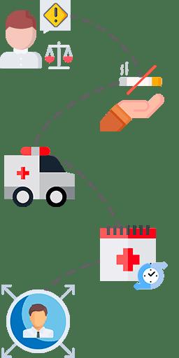 Blog de salud empresarial - NOM-030-STPS-2009: Acciones Preventivas y Programa de Seguridad | meddi- contenido 1