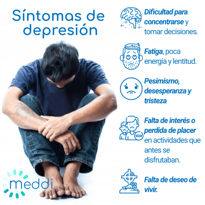 meddi- síntomas de depresión